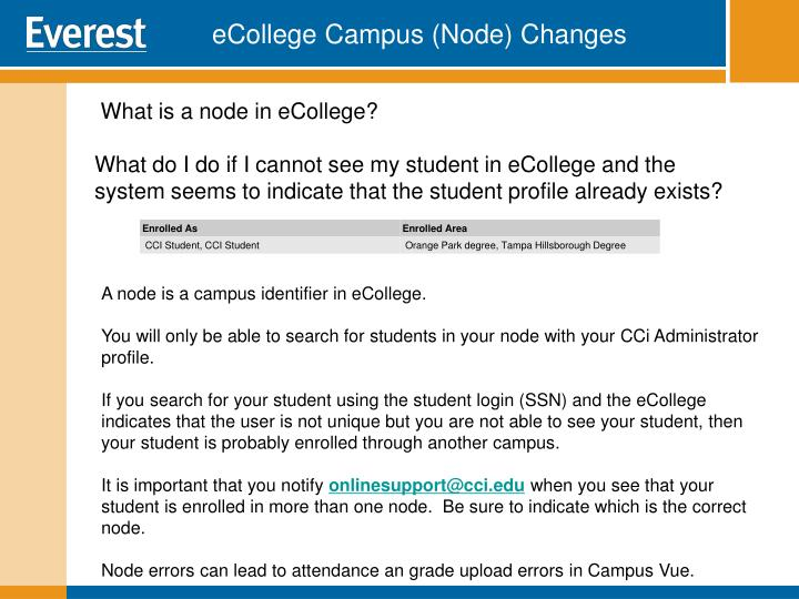 eCollege Campus (Node) Changes