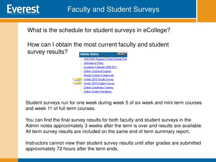Faculty and Student Surveys