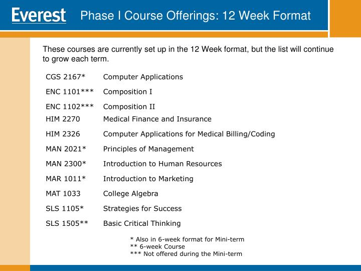 Phase I Course Offerings: 12 Week Format