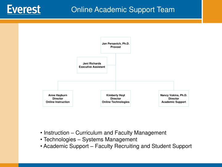 Online Academic Support Team