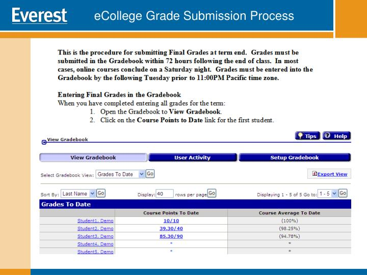 eCollege Grade Submission Process