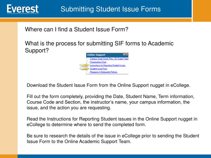 Submitting Student Issue Forms