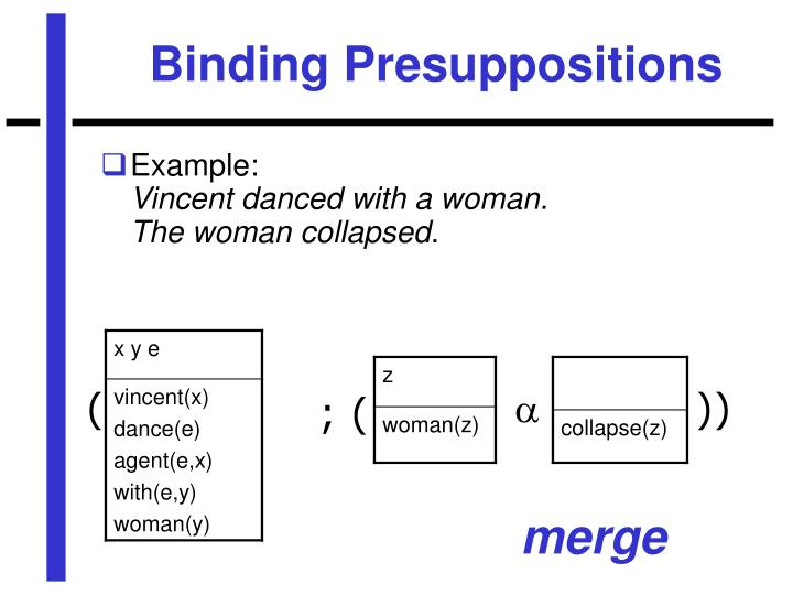 Binding Presuppositions