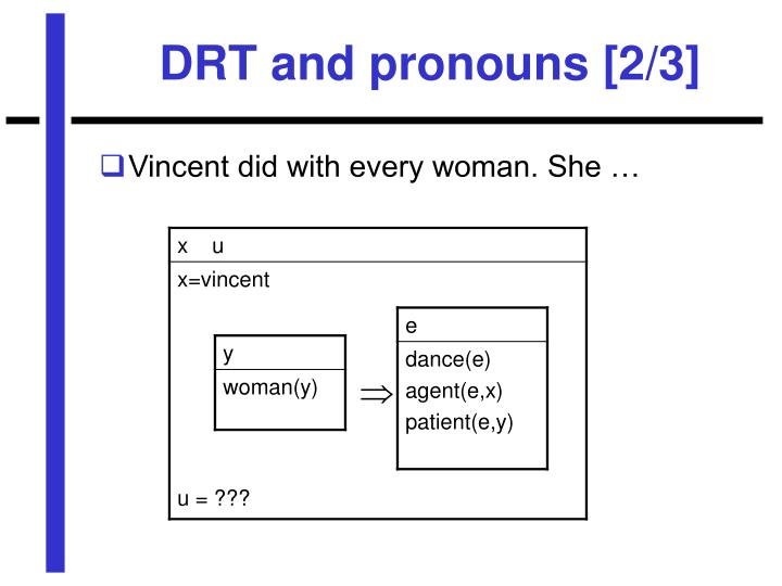DRT and pronouns [2/3]