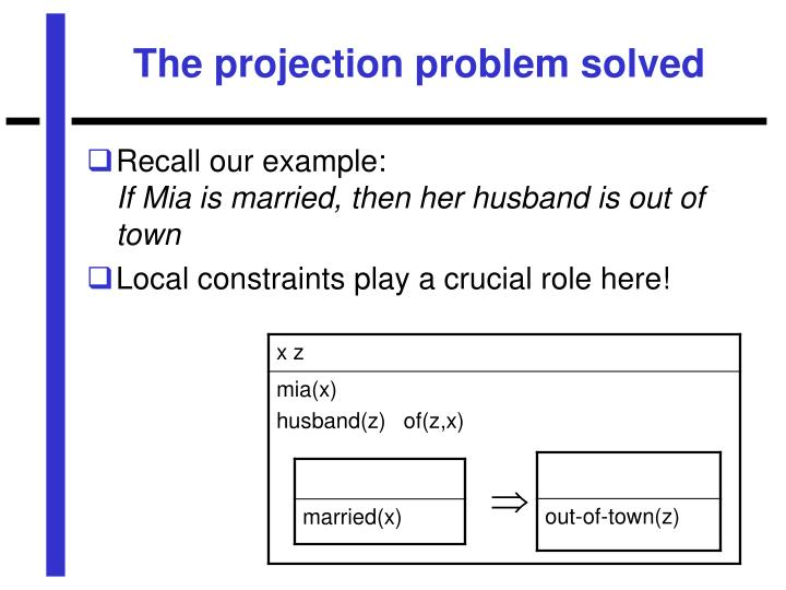 The projection problem solved