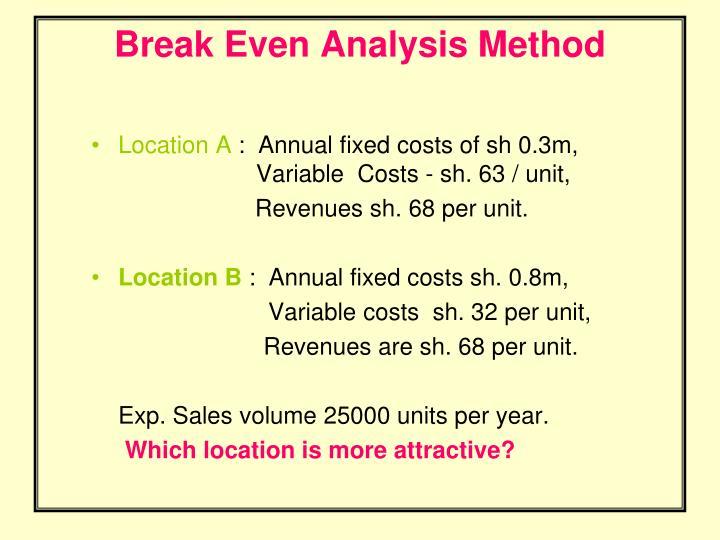 Break Even Analysis Method