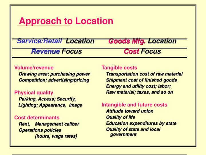 Service/Retail