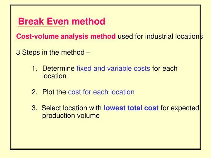 Break Even method