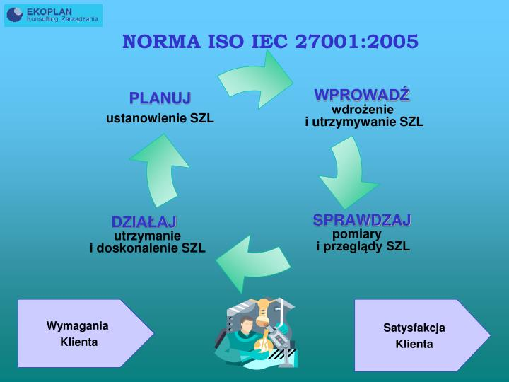 NORMA ISO IEC 27001:2005