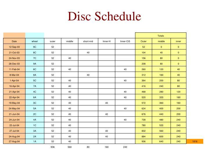 Disc Schedule