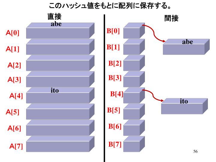 このハッシュ値をもとに配列に保存する。