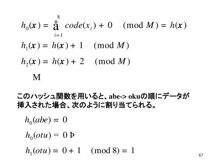 このハッシュ関数を用いると、