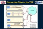 connecting sites to the vrf