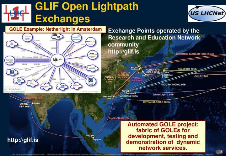 GLIF Open