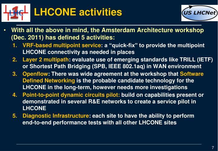LHCONE activities