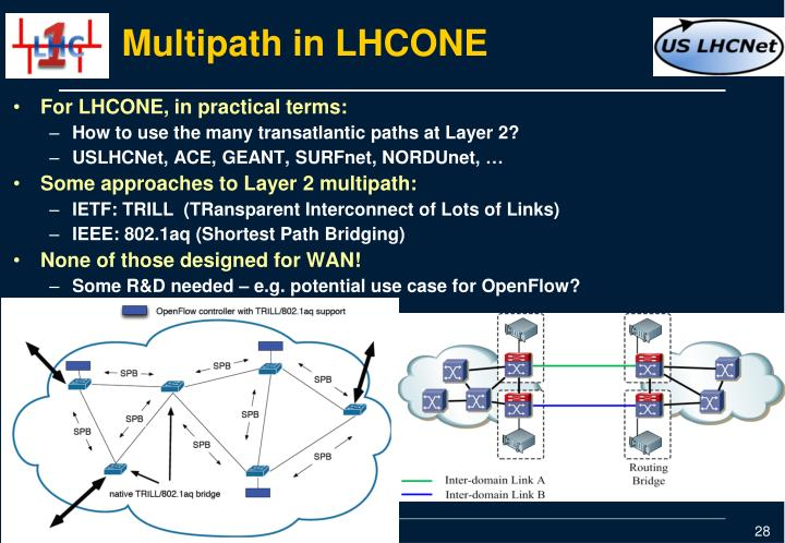 Multipath in LHCONE