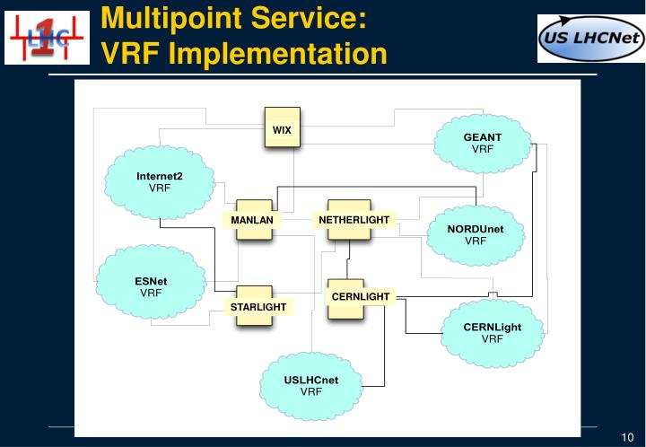 Multipoint Service: