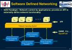 software defined networking1