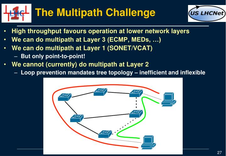 The Multipath Challenge
