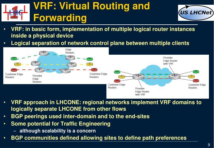 VRF: Virtual Routing and Forwarding