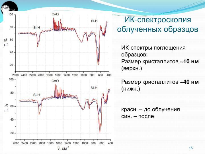 ИК-спектроскопия облученных образцов