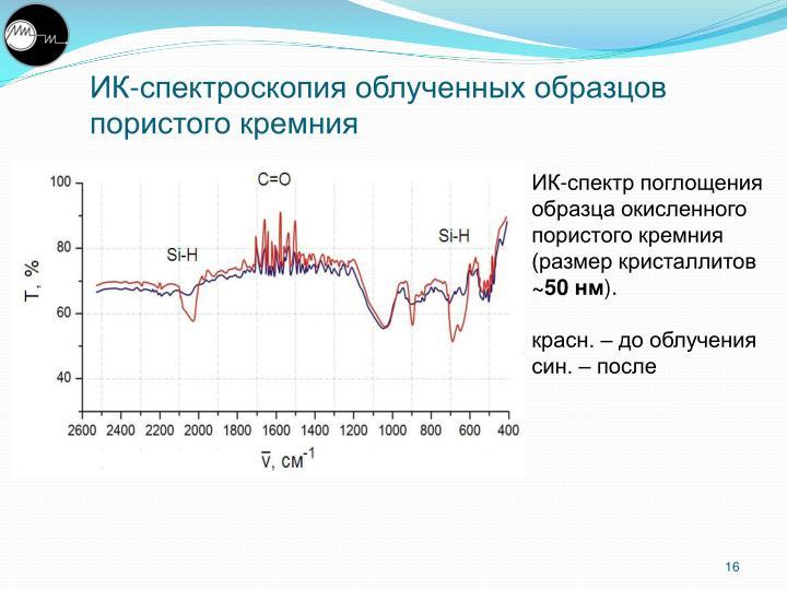 ИК-спектроскопия облученных образцов пористого кремния