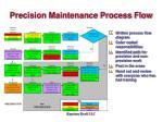 precision maintenance process flow