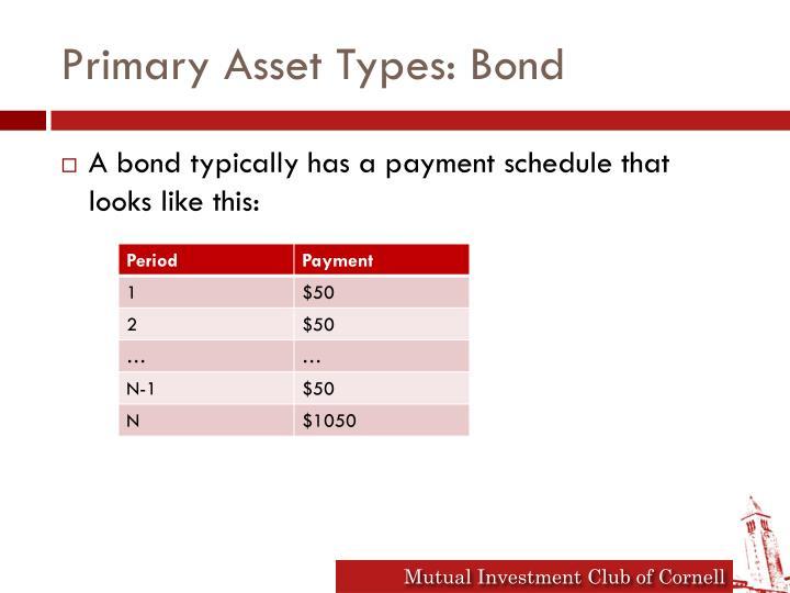 Primary Asset Types: Bond