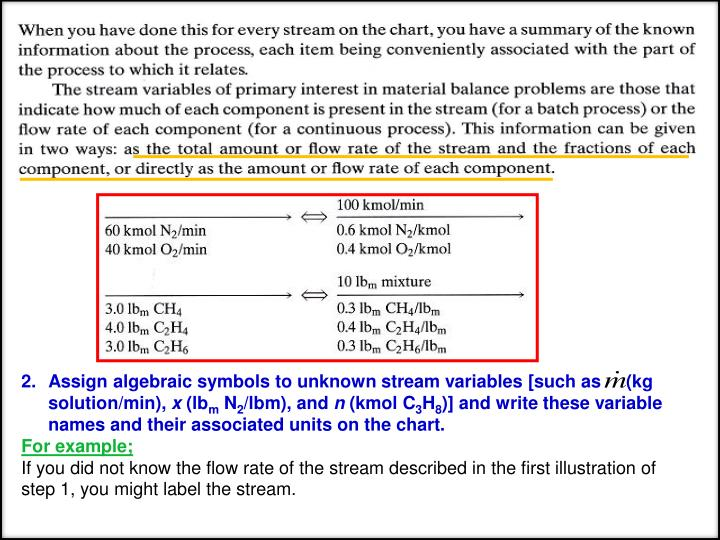 Assign algebraic symbols to unknown stream variables [such as     (kg solution/min),