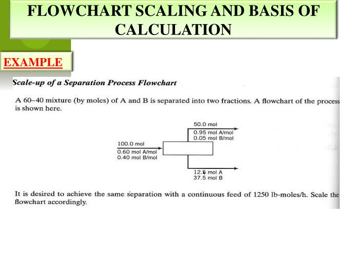 FLOWCHART SCALING AND BASIS OF CALCULATION