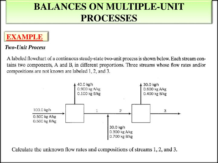 BALANCES ON MULTIPLE-UNIT PROCESSES
