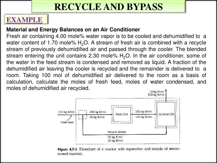 RECYCLE AND BYPASS