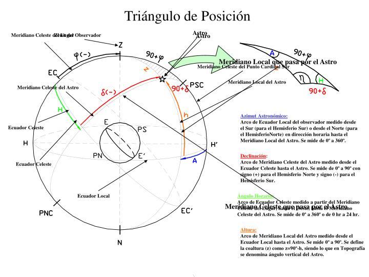 Triángulo de Posición