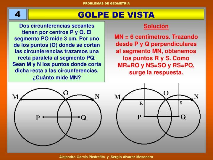 GOLPE DE VISTA