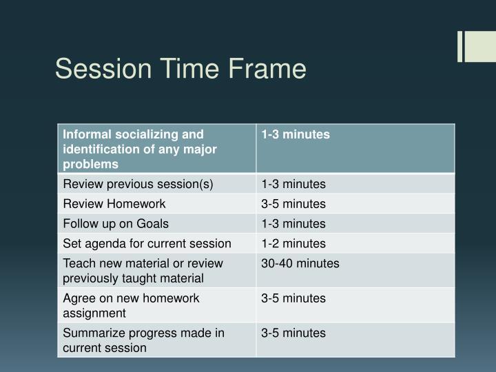 Session Time Frame