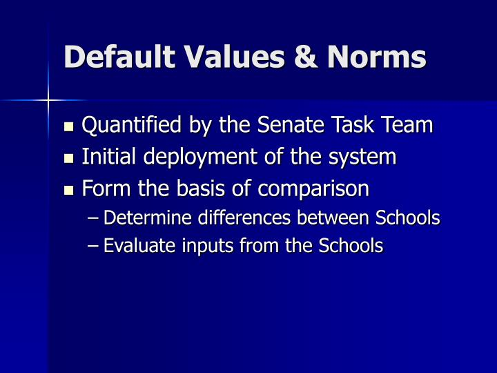 Default Values & Norms