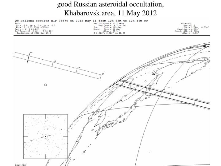 good Russian asteroidal occultation,
