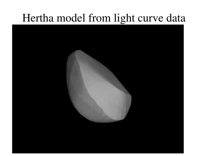 Hertha model from light curve data