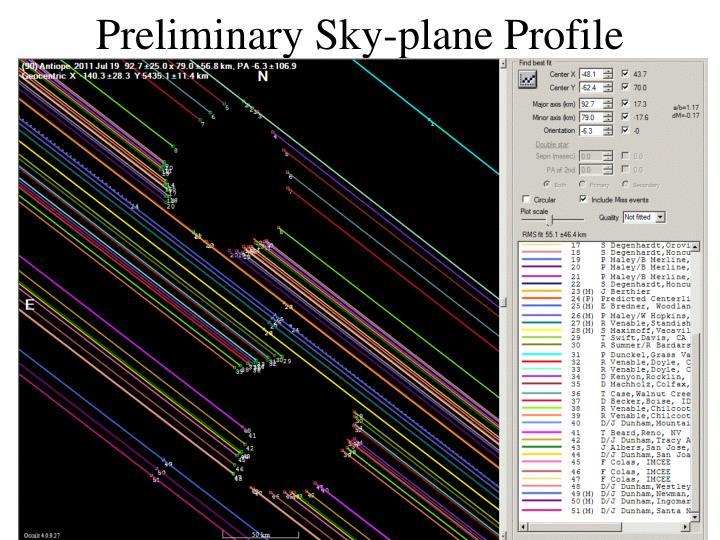 Preliminary Sky-plane Profile