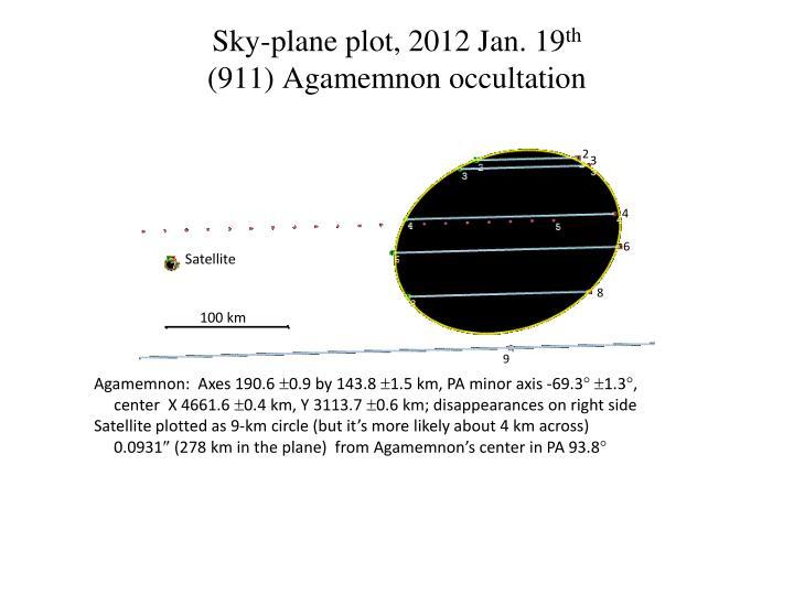 Sky-plane plot, 2012 Jan. 19