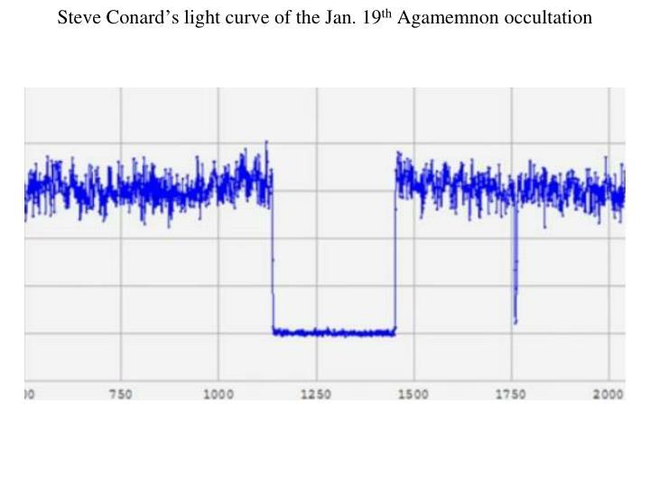 Steve Conard's light curve of the Jan. 19