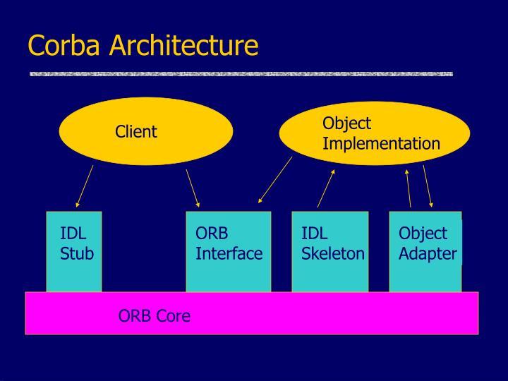 Corba Architecture