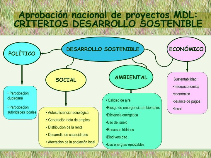 Aprobación nacional de proyectos MDL: