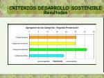 criterios desarrollo sostenible resultados4