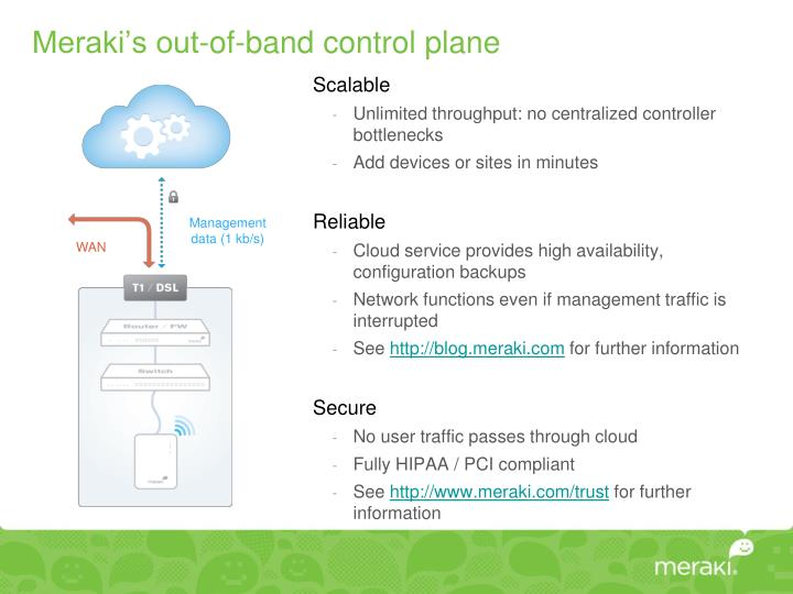 Meraki's out-of-band control plane