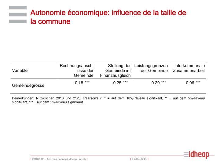 Autonomie économique: influence de la taille de la commune