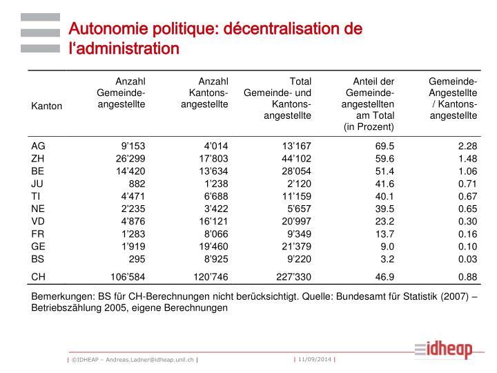 Autonomie politique: décentralisation de l'administration