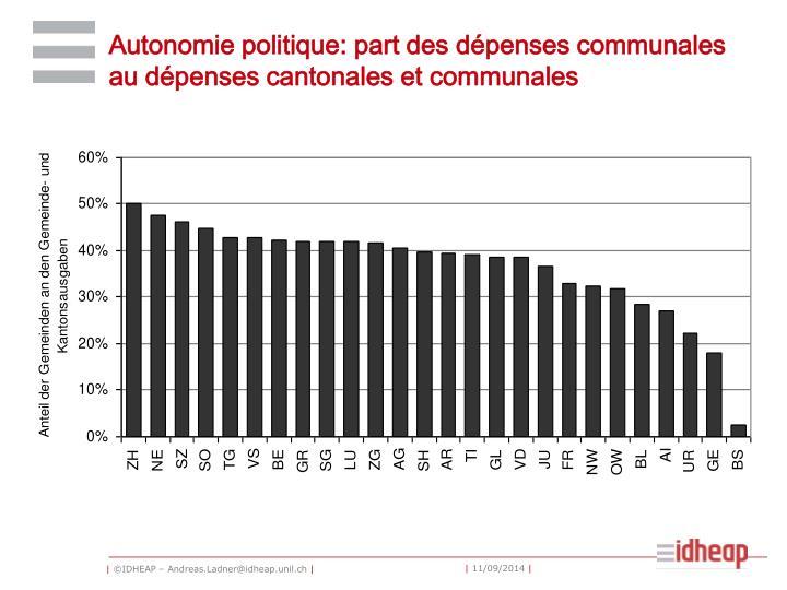 Autonomie politique: part des dépenses communales au dépenses cantonales et communales