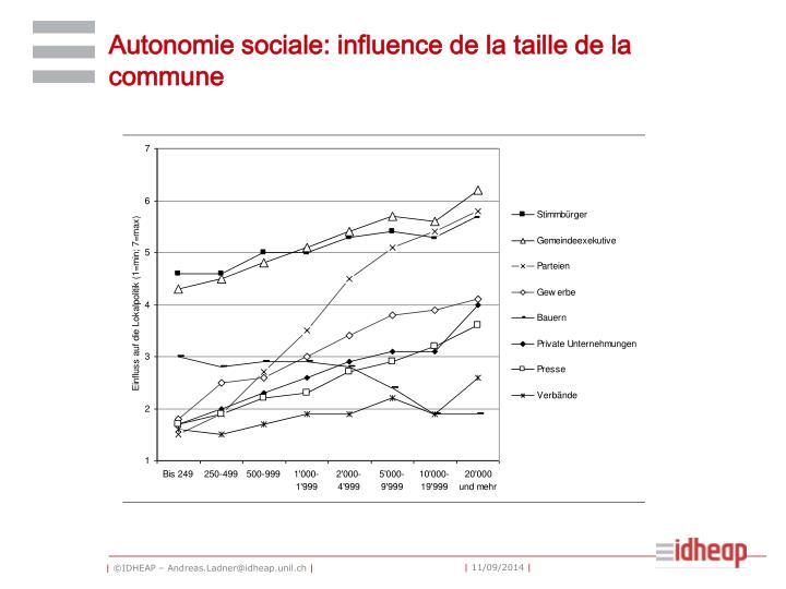 Autonomie sociale: influence de la taille de la commune