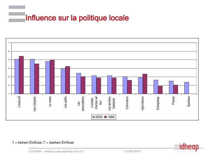 Influence sur la politique locale